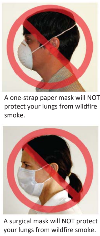 "Example of incorrect mask with the text ""a one strap mask will not protect your lungs from wildfire smoke"" and ""a surgical mask will not protect your lungs from wildfire smoke"""