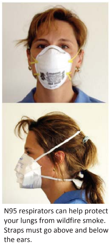 "Person wearing an N95 Respirator with the text ""N95 respirators can help protect your lungs from wildfire smoke. Straps must go above and below the ears."""