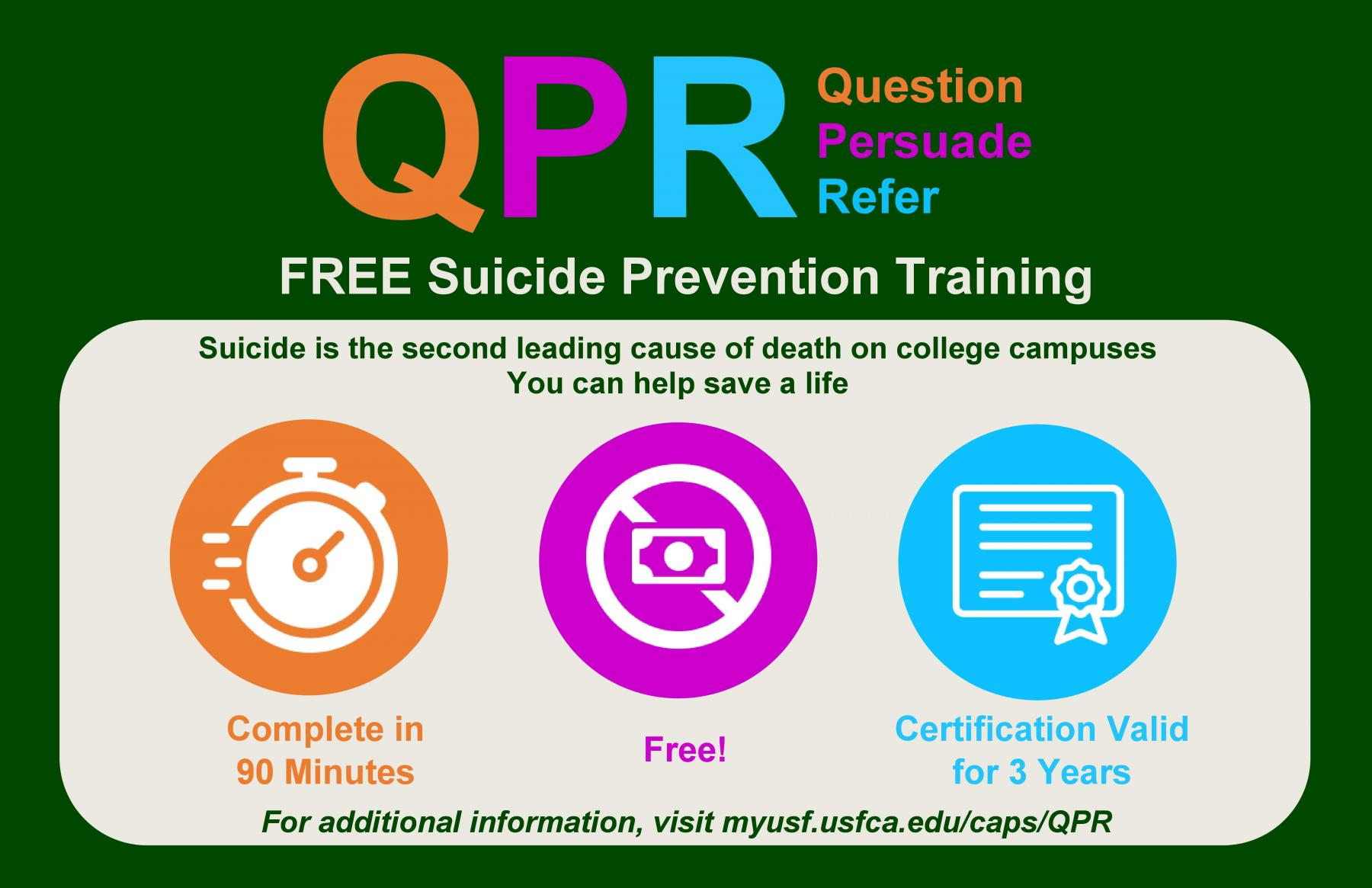 Question, Persuade, Refer; Takes 30 Minutes, Free, Certification is valid for three years