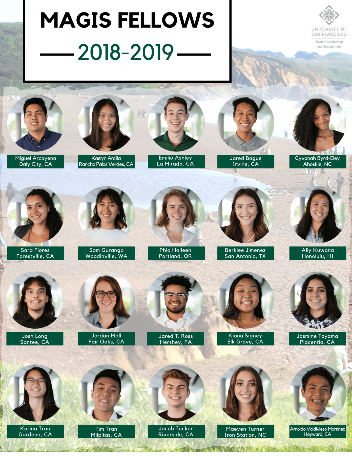2018-19 Magis Fellow Composite