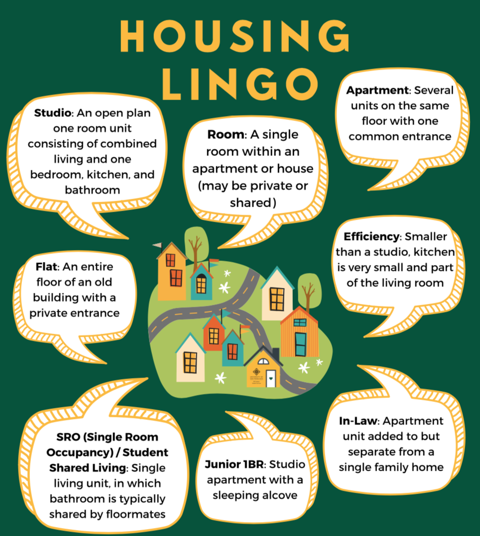 Housing Lingo